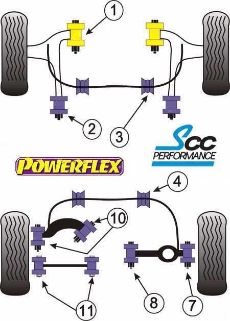 Ford Focus St Powerflex Rear Lower Trailing Arm Buses